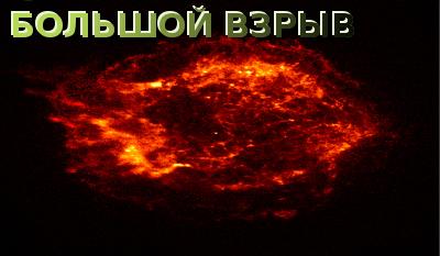 Астрономия космос наука просмотров 5606